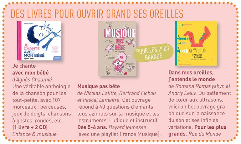 """""""Quand l'oreille s'éveille…"""", supplément pour les parents du magazine Pomme d'Api n°652, juin 2020. Texte : Anne Bideault, illustrations : Mirjana Farkas."""