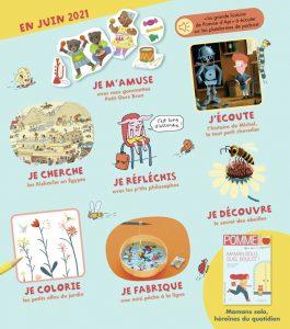 Sommaire du magazine Pomme d'Api, n°664, juin 2021