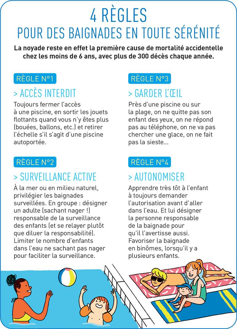 4 règles pour des baignades en toute sécurité. Illustrations : Aki.