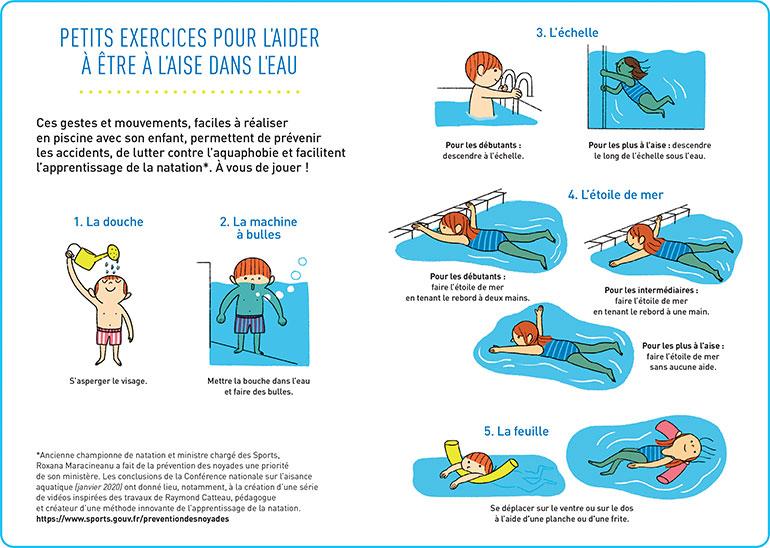 Petits exercices pour aider votre enfant à être à l'aise dans l'eau. Illustrations : Aki.